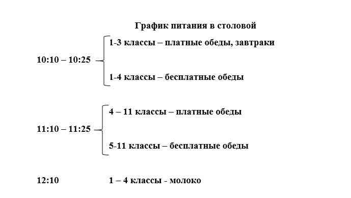 график работы столовой